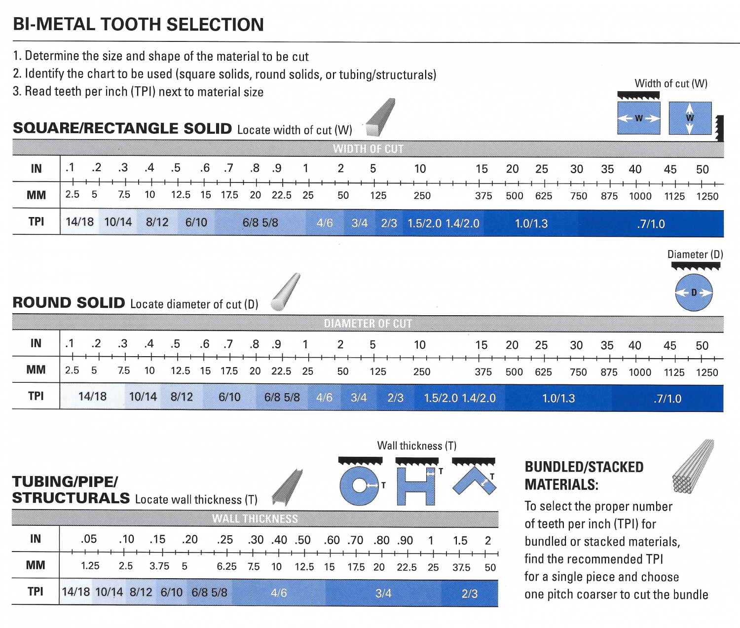 Tooth Selection WEB